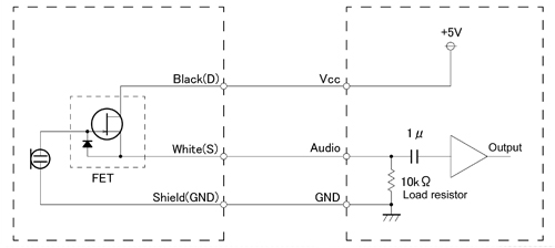Tremendous Sanken Microphone Co Ltd Q A Basic Of Wiring Method Wiring Cloud Hisonuggs Outletorg